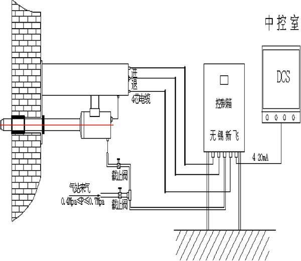 新飞液晶电源电路图